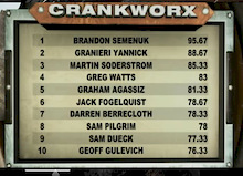 Crankworx Colorado - Slopestyle Final