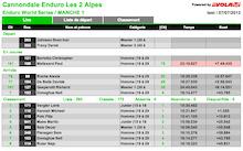 Results: World Enduro Series Round 3 - Les Deux Alpes